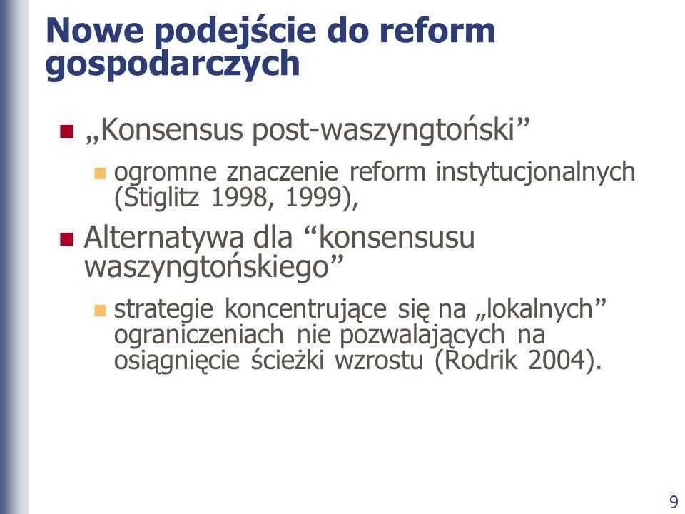 9 Nowe podejście do reform gospodarczych Konsensus post-waszyngtoński ogromne znaczenie reform instytucjonalnych (Stiglitz 1998, 1999), Alternatywa dl