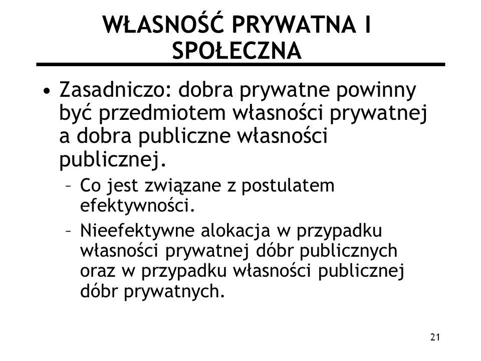 21 WŁASNOŚĆ PRYWATNA I SPOŁECZNA Zasadniczo: dobra prywatne powinny być przedmiotem własności prywatnej a dobra publiczne własności publicznej.