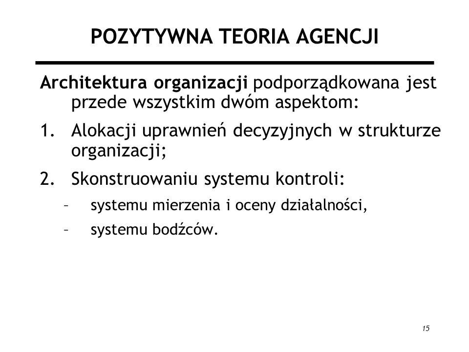 15 POZYTYWNA TEORIA AGENCJI Architektura organizacji podporządkowana jest przede wszystkim dwóm aspektom: 1.Alokacji uprawnień decyzyjnych w strukturz