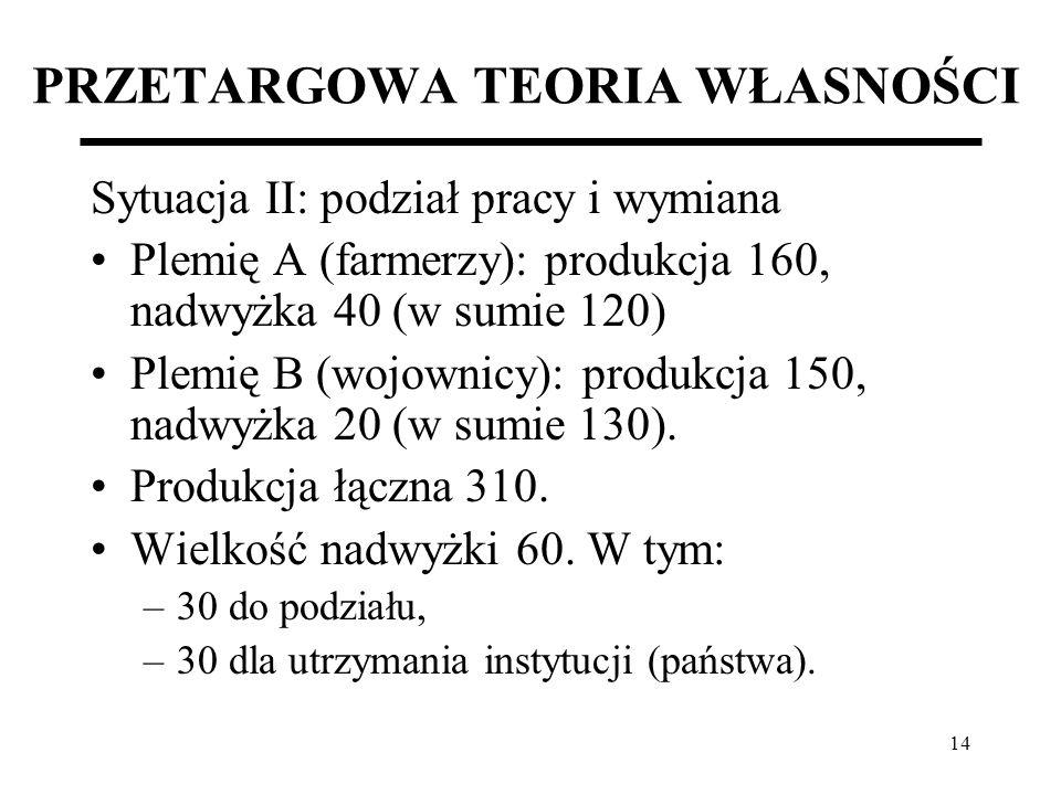 14 PRZETARGOWA TEORIA WŁASNOŚCI Sytuacja II: podział pracy i wymiana Plemię A (farmerzy): produkcja 160, nadwyżka 40 (w sumie 120) Plemię B (wojownicy