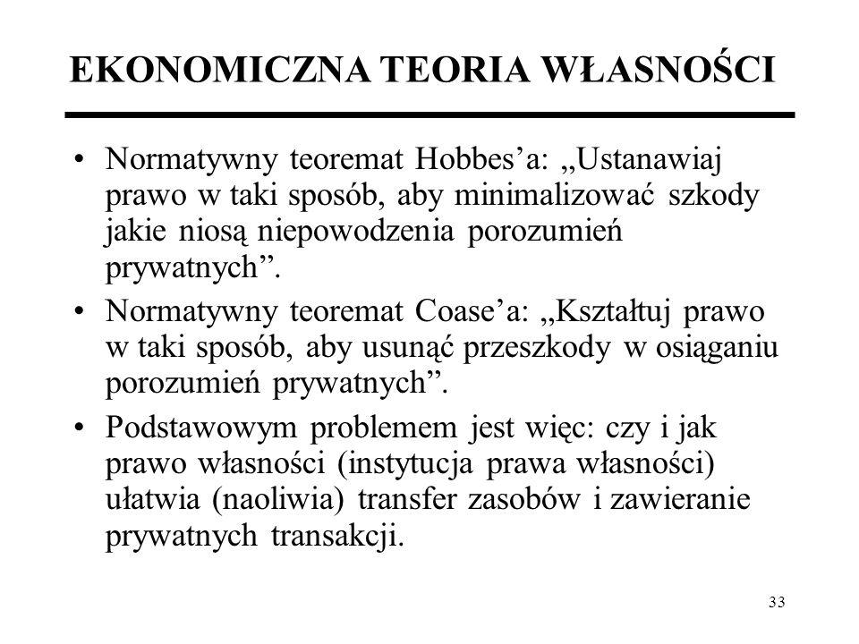33 EKONOMICZNA TEORIA WŁASNOŚCI Normatywny teoremat Hobbesa: Ustanawiaj prawo w taki sposób, aby minimalizować szkody jakie niosą niepowodzenia porozu