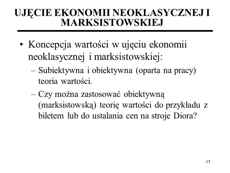 35 UJĘCIE EKONOMII NEOKLASYCZNEJ I MARKSISTOWSKIEJ Koncepcja wartości w ujęciu ekonomii neoklasycznej i marksistowskiej: –Subiektywna i obiektywna (op
