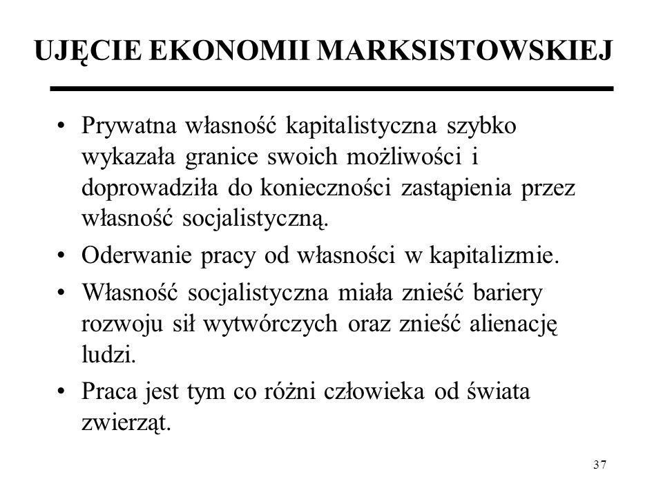 37 UJĘCIE EKONOMII MARKSISTOWSKIEJ Prywatna własność kapitalistyczna szybko wykazała granice swoich możliwości i doprowadziła do konieczności zastąpie