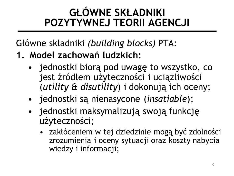6 GŁÓWNE SKŁADNIKI POZYTYWNEJ TEORII AGENCJI Główne składniki (building blocks) PTA: 1.Model zachowań ludzkich: jednostki biorą pod uwagę to wszystko,