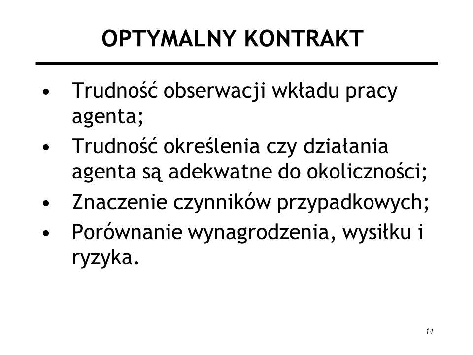 14 OPTYMALNY KONTRAKT Trudność obserwacji wkładu pracy agenta; Trudność określenia czy działania agenta są adekwatne do okoliczności; Znaczenie czynni