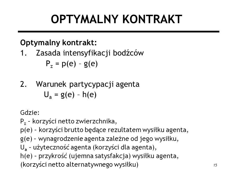 15 OPTYMALNY KONTRAKT Optymalny kontrakt: 1.Zasada intensyfikacji bodźców P z = p(e) – g(e) 2.Warunek partycypacji agenta U a = g(e) – h(e) Gdzie: P z