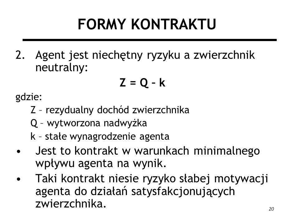 20 FORMY KONTRAKTU 2.Agent jest niechętny ryzyku a zwierzchnik neutralny: Z = Q – k gdzie: Z – rezydualny dochód zwierzchnika Q – wytworzona nadwyżka