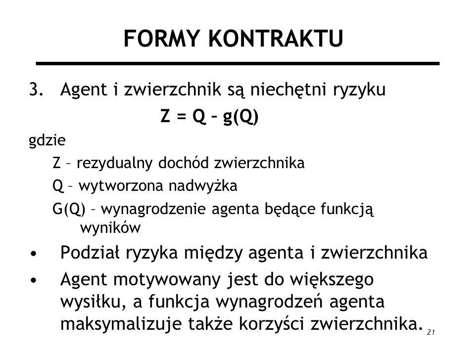 21 FORMY KONTRAKTU 3.Agent i zwierzchnik są niechętni ryzyku Z = Q – g(Q) gdzie Z – rezydualny dochód zwierzchnika Q – wytworzona nadwyżka G(Q) – wyna