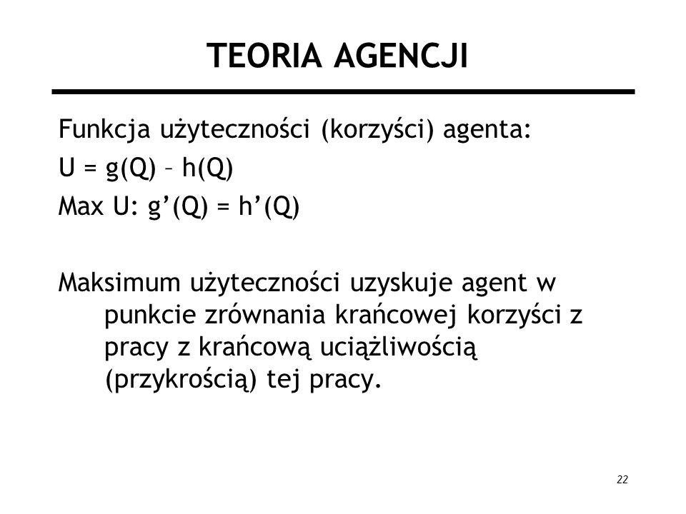 22 TEORIA AGENCJI Funkcja użyteczności (korzyści) agenta: U = g(Q) – h(Q) Max U: g(Q) = h(Q) Maksimum użyteczności uzyskuje agent w punkcie zrównania