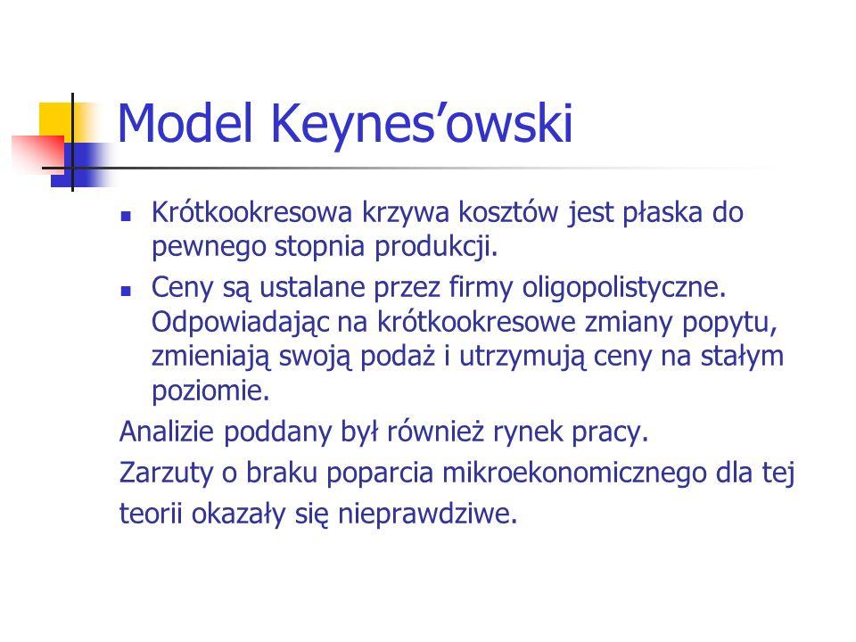 Model Keynesowski Krótkookresowa krzywa kosztów jest płaska do pewnego stopnia produkcji. Ceny są ustalane przez firmy oligopolistyczne. Odpowiadając