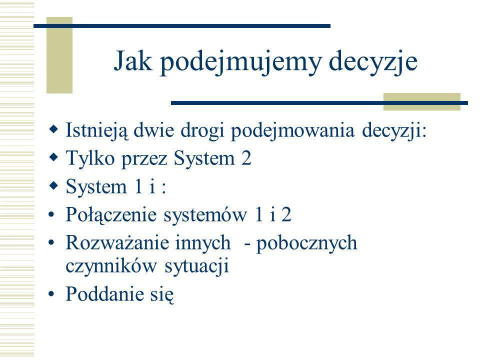 Jak podejmujemy decyzje Istnieją dwie drogi podejmowania decyzji: Tylko przez System 2 System 1 i : Połączenie systemów 1 i 2 Rozważanie innych - pobo