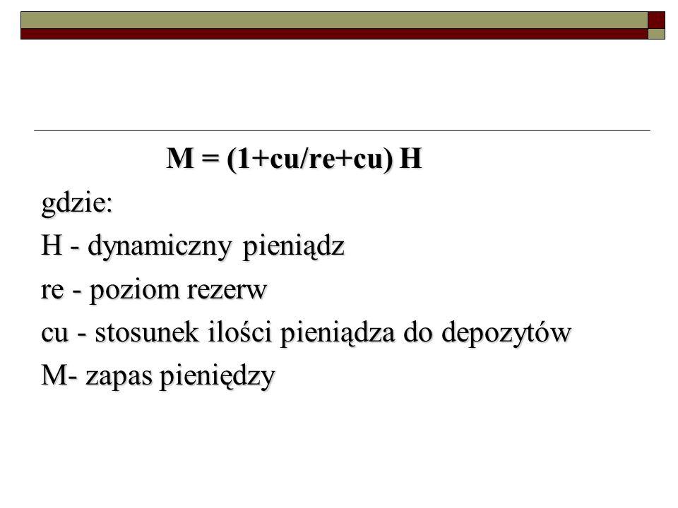 M = (1+cu/re+cu) H M = (1+cu/re+cu) Hgdzie: H - dynamiczny pieniądz re - poziom rezerw cu - stosunek ilości pieniądza do depozytów M- zapas pieniędzy