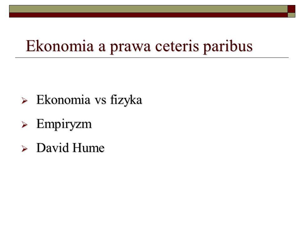 Ekonomia a prawa ceteris paribus Ekonomia vs fizyka Ekonomia vs fizyka Empiryzm Empiryzm David Hume David Hume