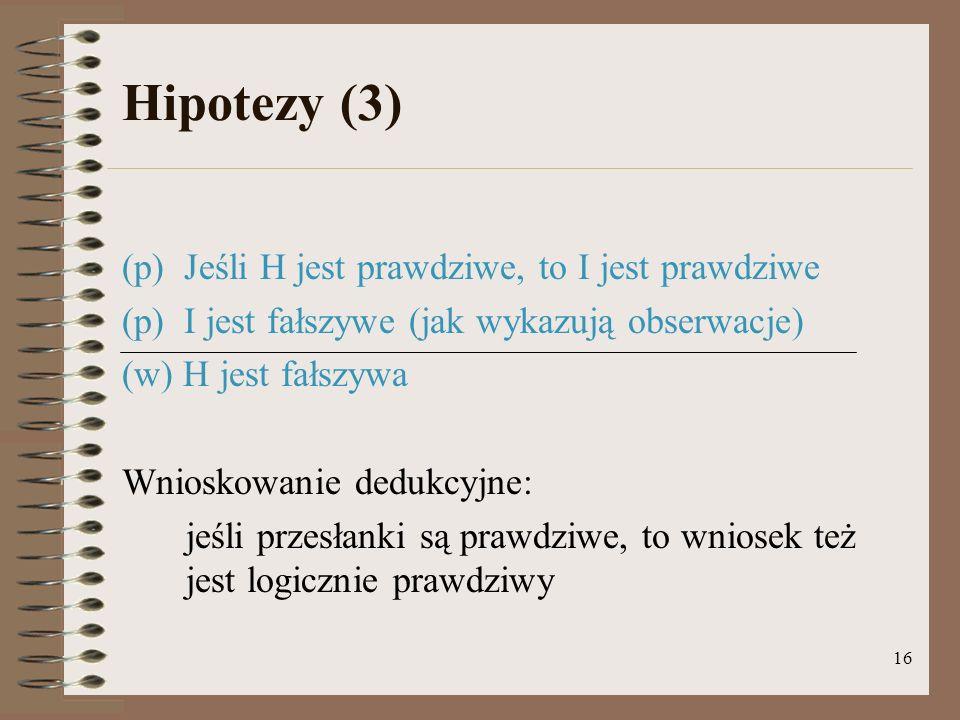 16 Hipotezy (3) (p) Jeśli H jest prawdziwe, to I jest prawdziwe (p) I jest fałszywe (jak wykazują obserwacje) (w) H jest fałszywa Wnioskowanie dedukcyjne: jeśli przesłanki są prawdziwe, to wniosek też jest logicznie prawdziwy