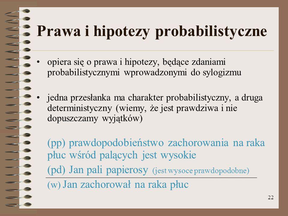22 Prawa i hipotezy probabilistyczne opiera się o prawa i hipotezy, będące zdaniami probabilistycznymi wprowadzonymi do sylogizmu jedna przesłanka ma charakter probabilistyczny, a druga deterministyczny (wiemy, że jest prawdziwa i nie dopuszczamy wyjątków) (pp) prawdopodobieństwo zachorowania na raka płuc wśród palących jest wysokie (pd) Jan pali papierosy (jest wysoce prawdopodobne) (w) Jan zachorował na raka płuc