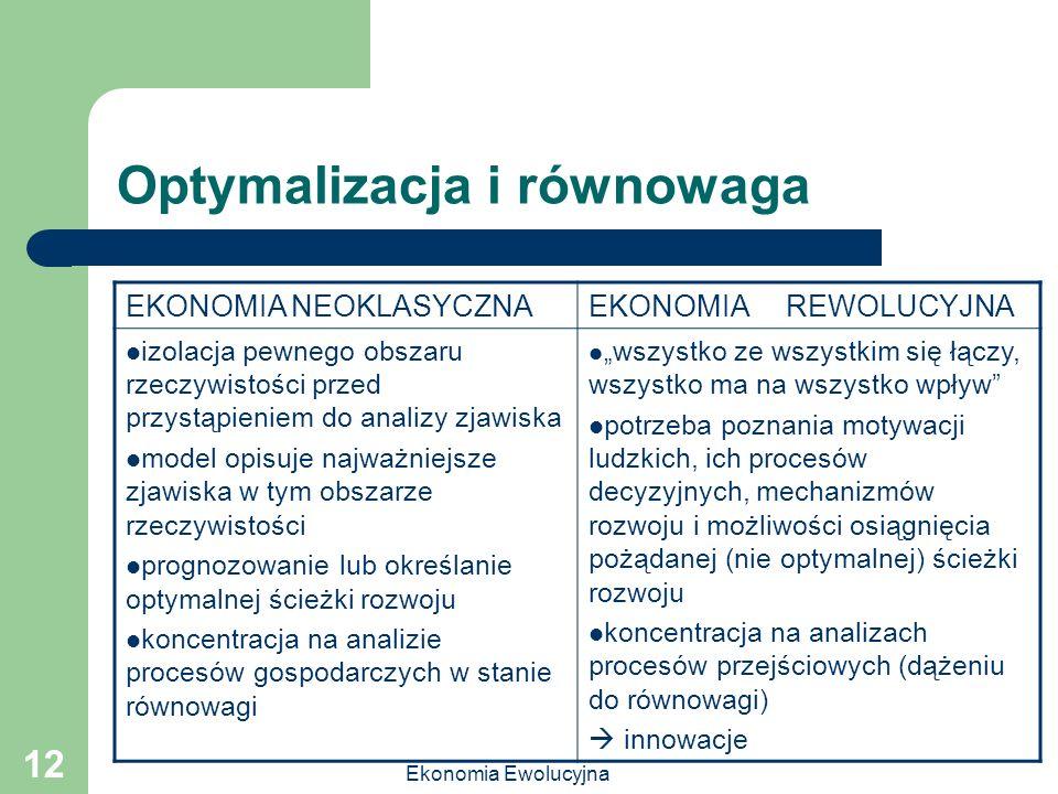 Ekonomia Ewolucyjna 12 Optymalizacja i równowaga EKONOMIA NEOKLASYCZNAEKONOMIA REWOLUCYJNA izolacja pewnego obszaru rzeczywistości przed przystąpienie
