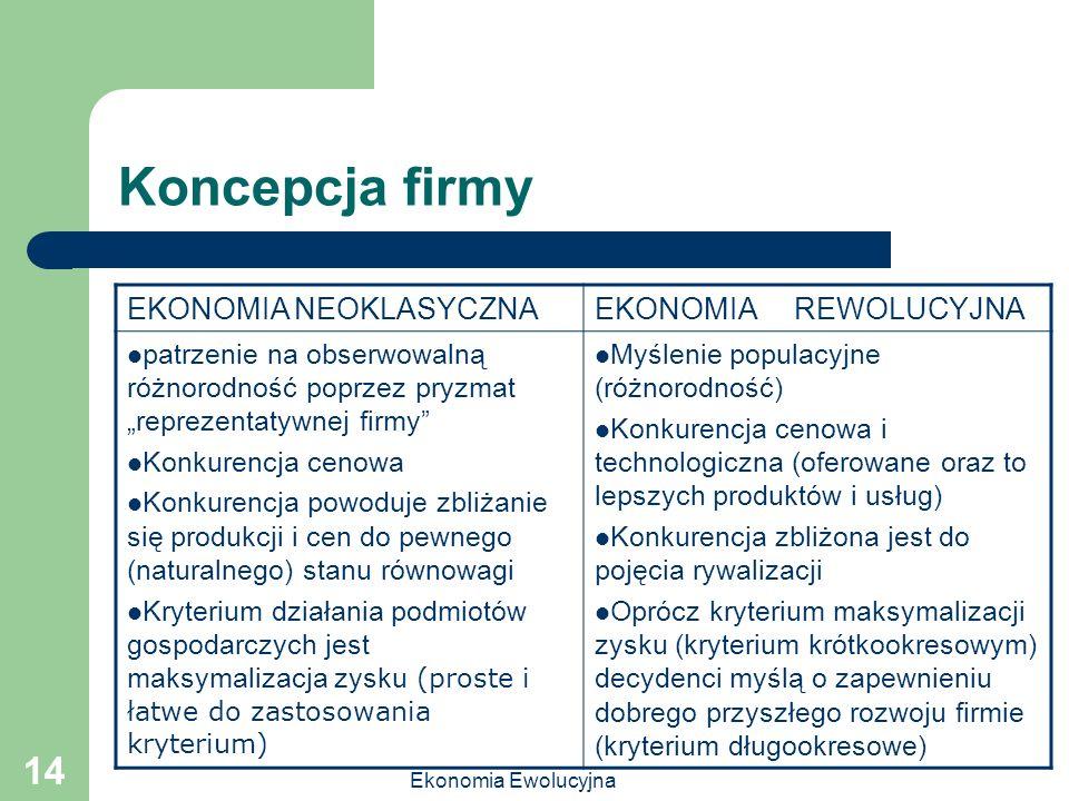 Ekonomia Ewolucyjna 14 Koncepcja firmy EKONOMIA NEOKLASYCZNAEKONOMIA REWOLUCYJNA patrzenie na obserwowalną różnorodność poprzez pryzmat reprezentatywn
