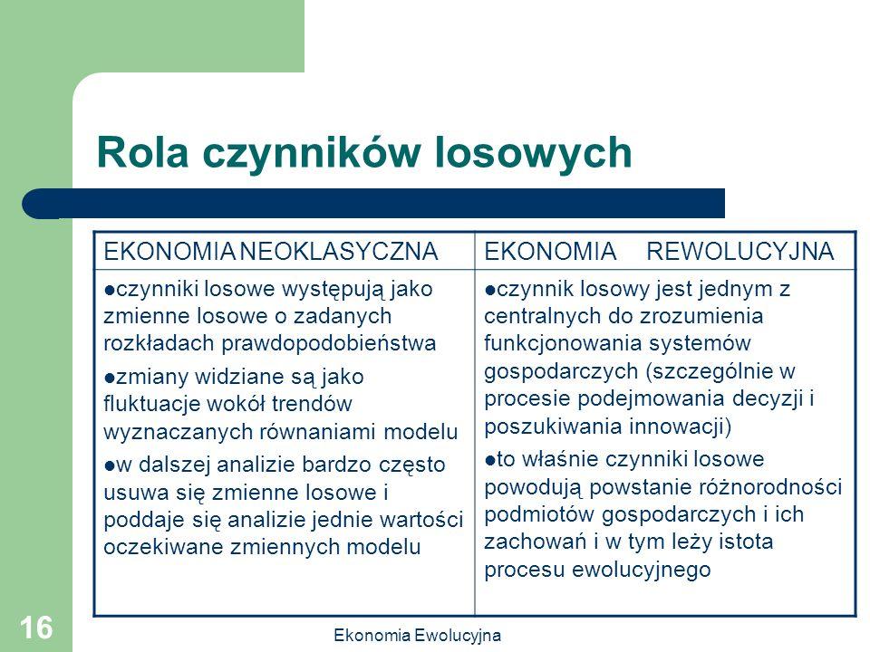 Ekonomia Ewolucyjna 16 Rola czynników losowych EKONOMIA NEOKLASYCZNAEKONOMIA REWOLUCYJNA czynniki losowe występują jako zmienne losowe o zadanych rozk