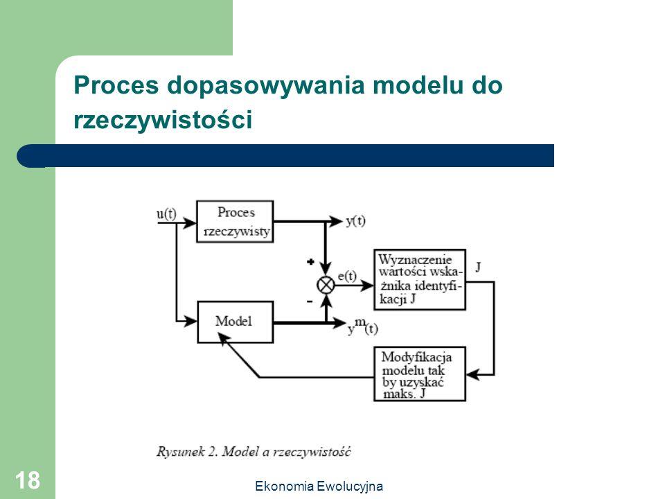 Ekonomia Ewolucyjna 18 Proces dopasowywania modelu do rzeczywistości