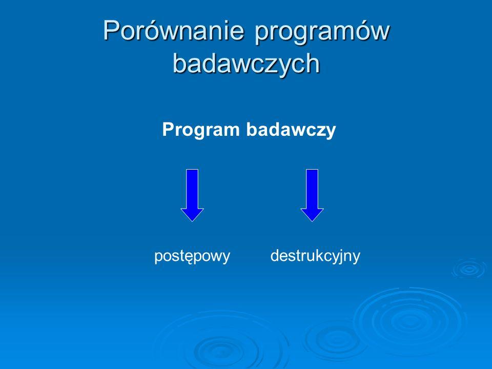 Porównanie programów badawczych Program badawczy postępowydestrukcyjny