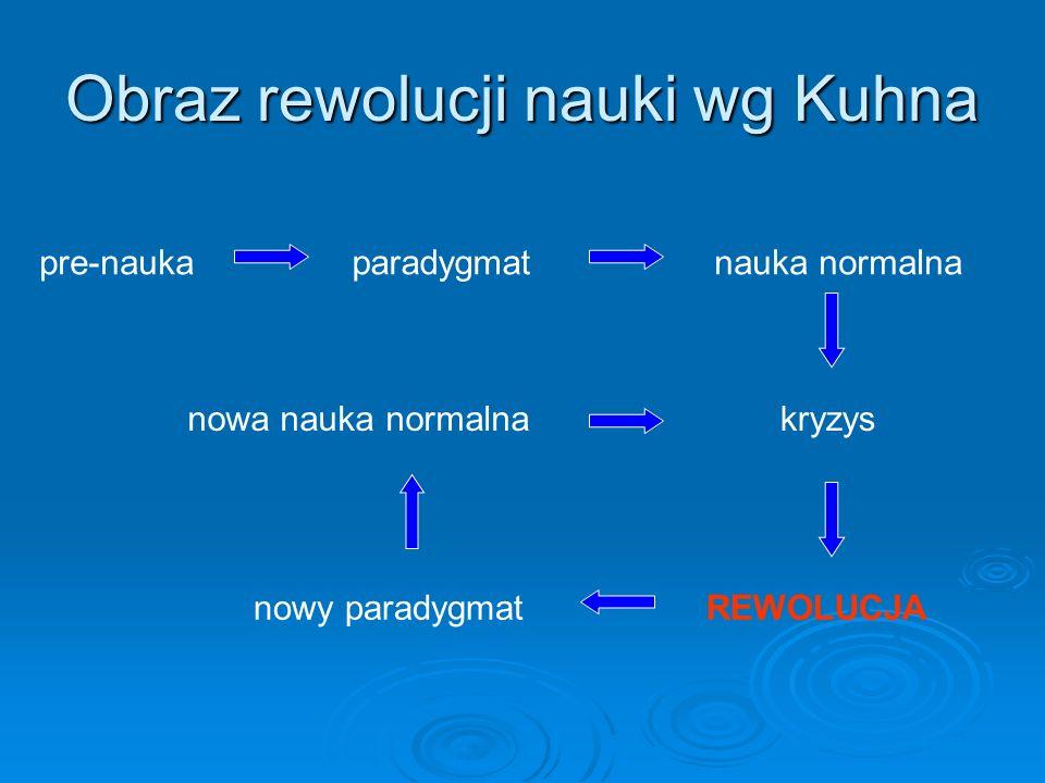 Obraz rewolucji nauki wg Kuhna nauka normalna kryzys pre-nauka REWOLUCJA nowa nauka normalna paradygmat nowy paradygmat