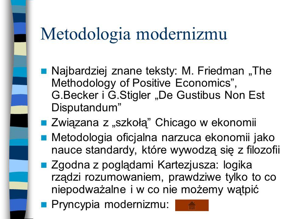 Metodologia modernizmu Najbardziej znane teksty: M. Friedman The Methodology of Positive Economics, G.Becker i G.Stigler De Gustibus Non Est Disputand