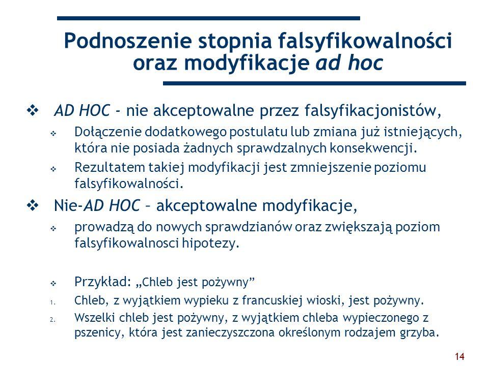 14 Podnoszenie stopnia falsyfikowalności oraz modyfikacje ad hoc AD HOC - nie akceptowalne przez falsyfikacjonistów, Dołączenie dodatkowego postulatu