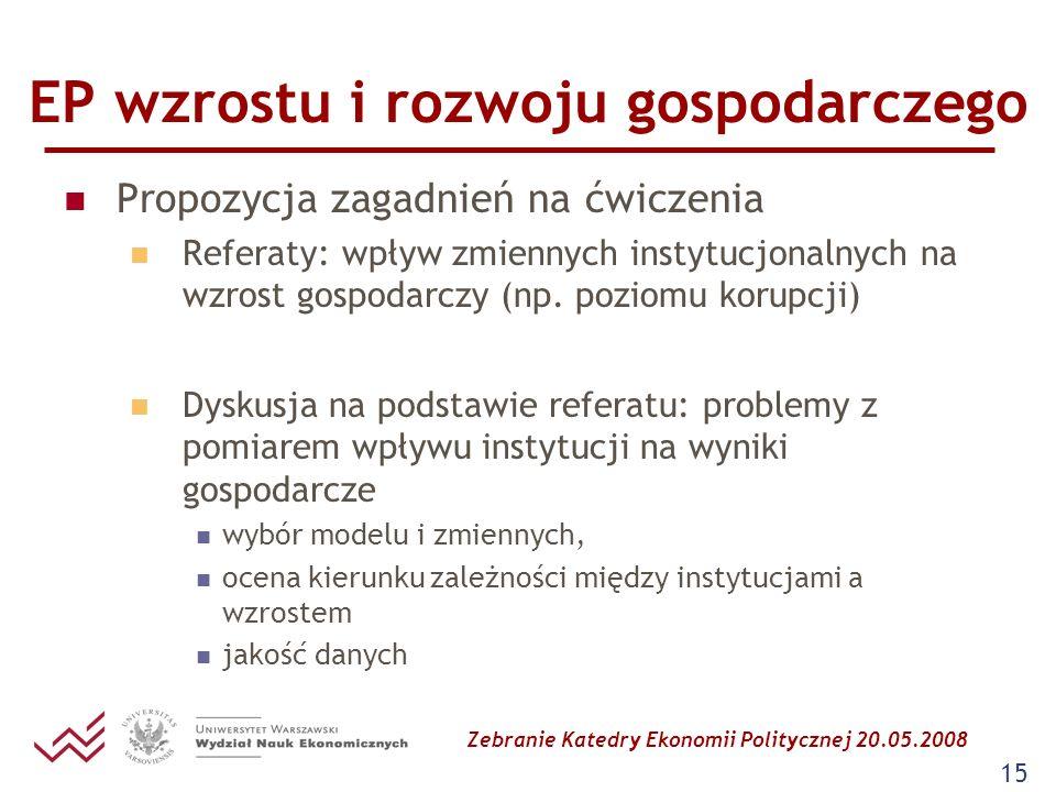 Zebranie Katedry Ekonomii Politycznej 20.05.2008 15 EP wzrostu i rozwoju gospodarczego Propozycja zagadnień na ćwiczenia Referaty: wpływ zmiennych ins