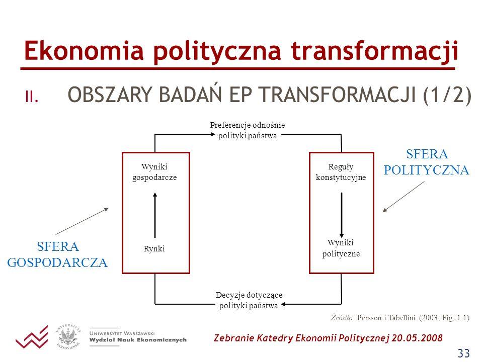 Zebranie Katedry Ekonomii Politycznej 20.05.2008 33 Ekonomia polityczna transformacji II. OBSZARY BADAŃ EP TRANSFORMACJI (1/2) Preferencje odnośnie po