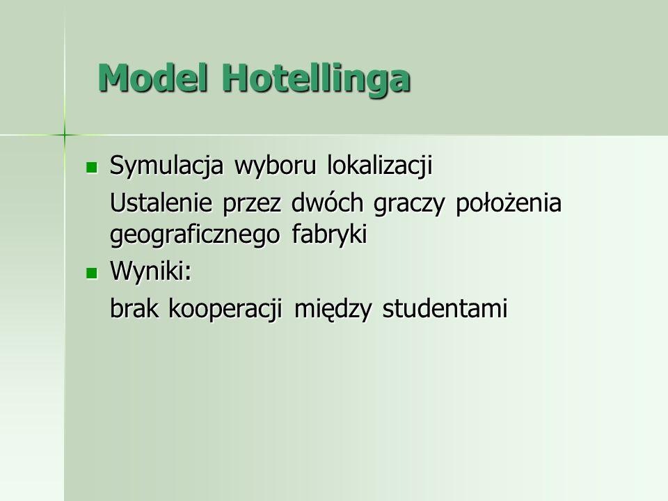 Model Hotellinga Model Hotellinga Symulacja wyboru lokalizacji Symulacja wyboru lokalizacji Ustalenie przez dwóch graczy położenia geograficznego fabr
