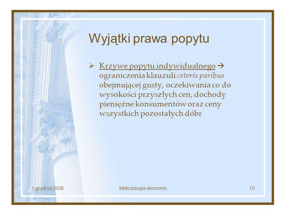 1 grudnia 2006Metodologia ekonomii10 Wyjątki prawa popytu Krzywe popytu indywidualnego ograniczenia klauzuli ceteris paribus obejmującej gusty, oczeki