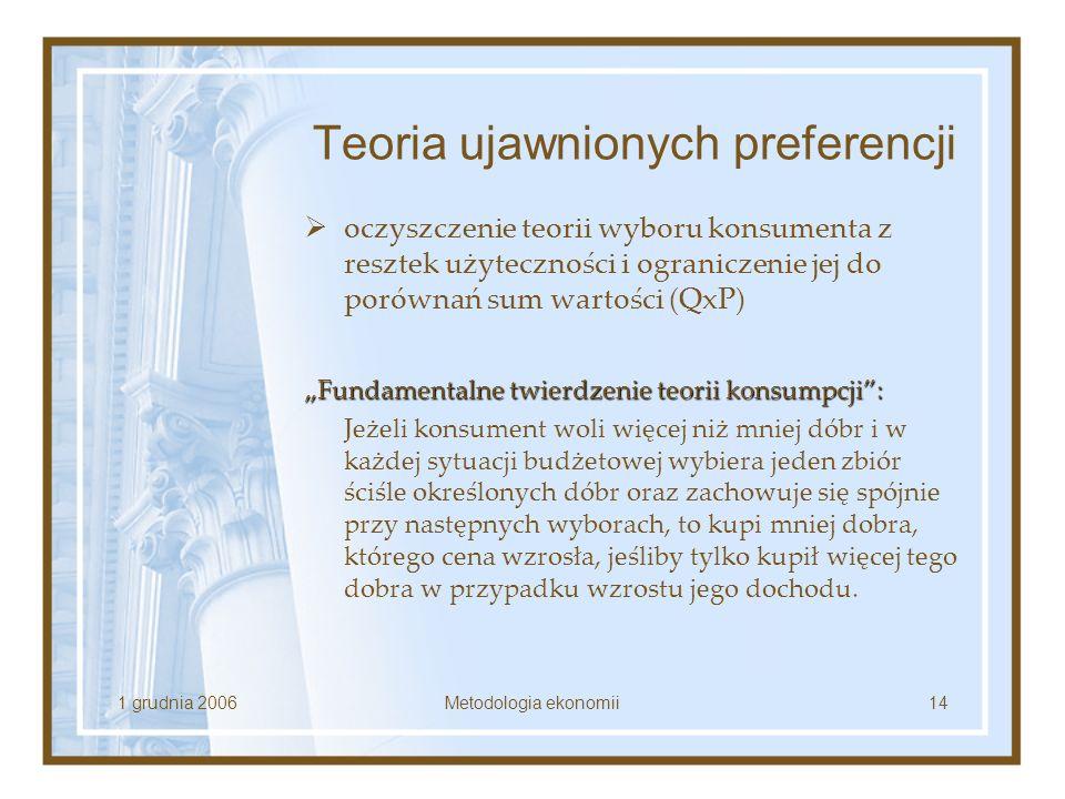 1 grudnia 2006Metodologia ekonomii14 Teoria ujawnionych preferencji oczyszczenie teorii wyboru konsumenta z resztek użyteczności i ograniczenie jej do