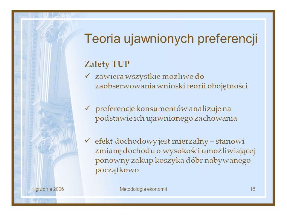 1 grudnia 2006Metodologia ekonomii15 Teoria ujawnionych preferencji Zalety TUP zawiera wszystkie możliwe do zaobserwowania wnioski teorii obojętności