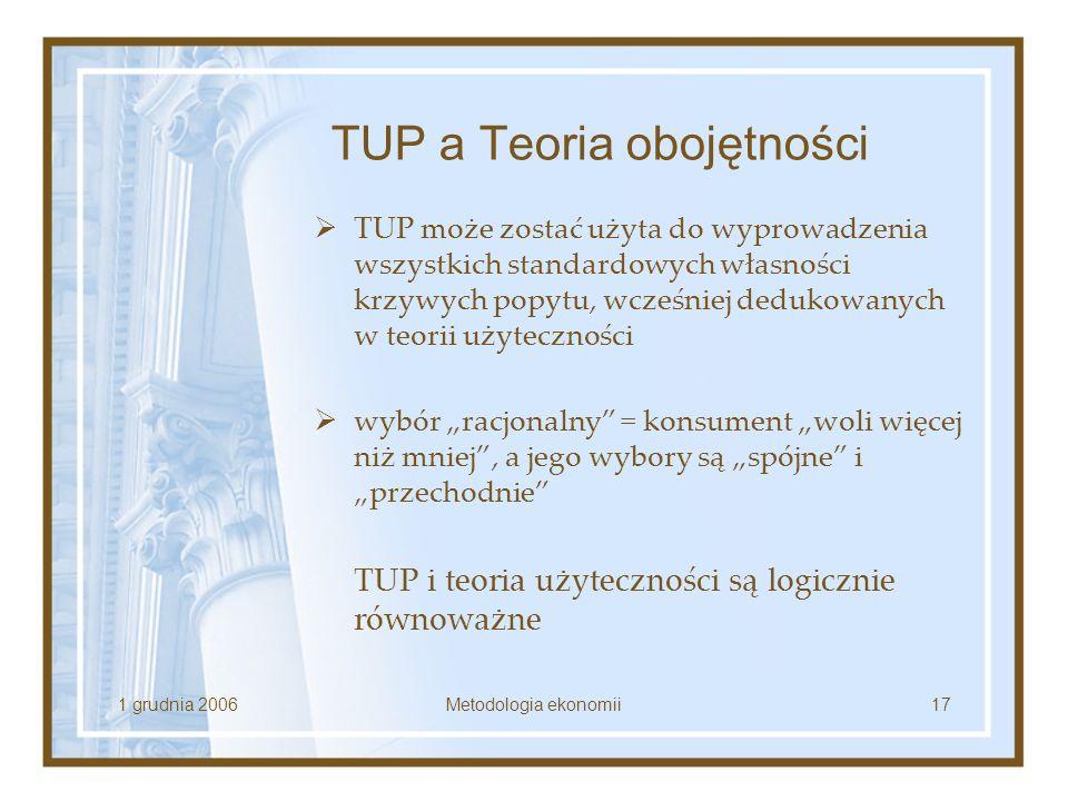 1 grudnia 2006Metodologia ekonomii17 TUP a Teoria obojętności TUP może zostać użyta do wyprowadzenia wszystkich standardowych własności krzywych popyt