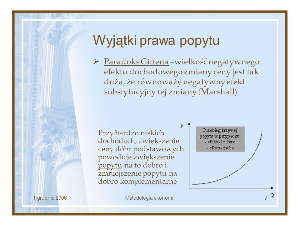 1 grudnia 2006Metodologia ekonomii9 Wyjątki prawa popytu Paradoks Giffena –wielkość negatywnego efektu dochodowego zmiany ceny jest tak duża, że równo