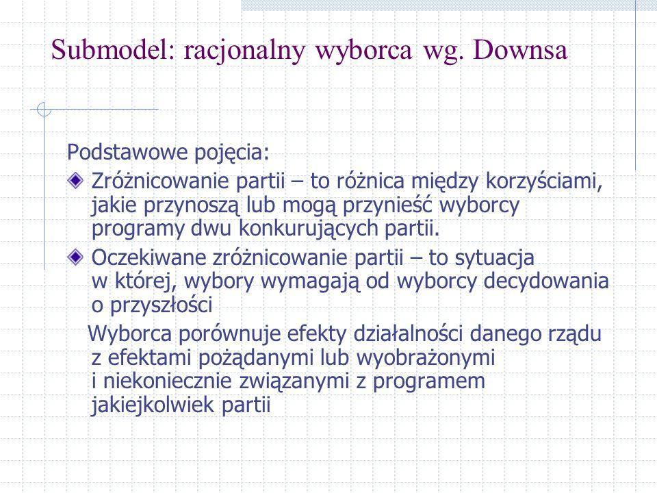 Submodel: racjonalny wyborca wg. Downsa Podstawowe pojęcia: Zróżnicowanie partii – to różnica między korzyściami, jakie przynoszą lub mogą przynieść w