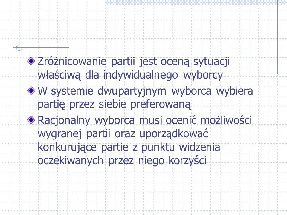 Zróżnicowanie partii jest oceną sytuacji właściwą dla indywidualnego wyborcy W systemie dwupartyjnym wyborca wybiera partię przez siebie preferowaną R