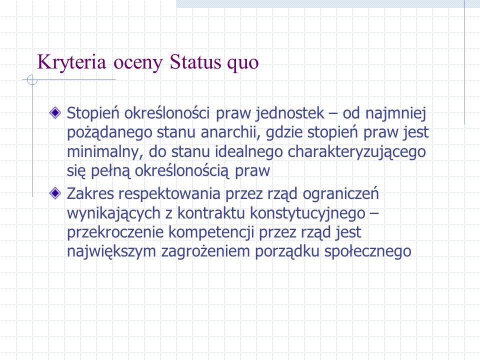 Kryteria oceny Status quo Stopień określoności praw jednostek – od najmniej pożądanego stanu anarchii, gdzie stopień praw jest minimalny, do stanu ide