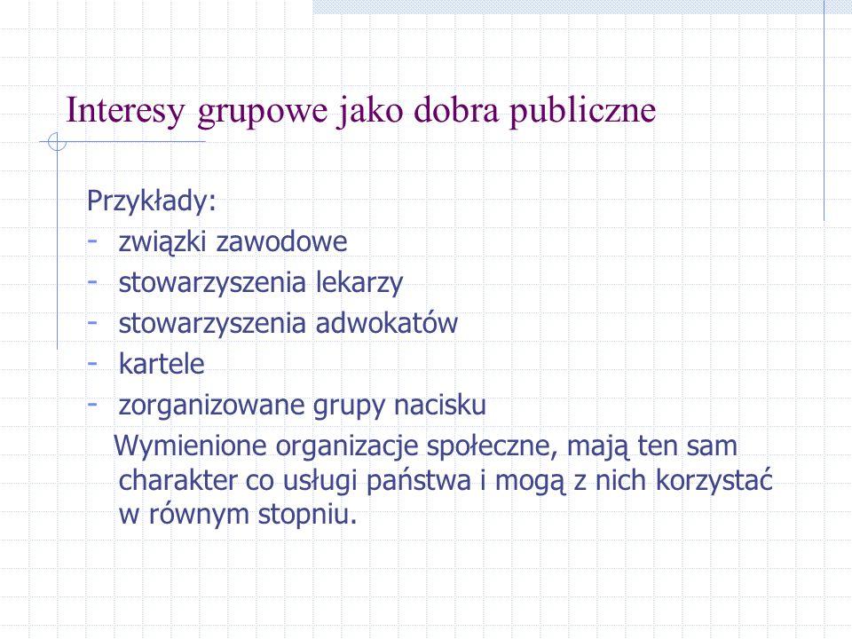 Interesy grupowe jako dobra publiczne Przykłady: - związki zawodowe - stowarzyszenia lekarzy - stowarzyszenia adwokatów - kartele - zorganizowane grup