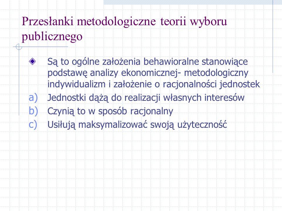 Przesłanki metodologiczne teorii wyboru publicznego Są to ogólne założenia behawioralne stanowiące podstawę analizy ekonomicznej- metodologiczny indyw