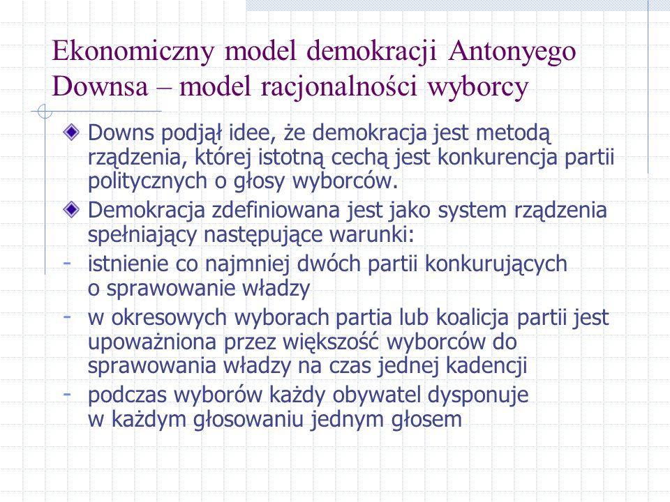 Ekonomiczny model demokracji Antonyego Downsa – model racjonalności wyborcy Downs podjął idee, że demokracja jest metodą rządzenia, której istotną cec