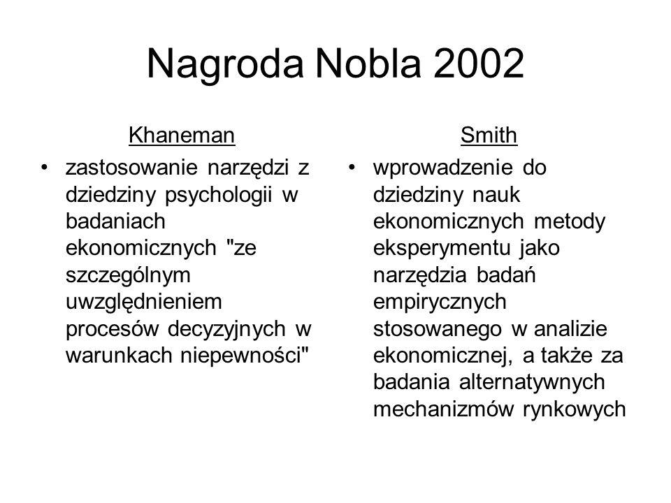 Nagroda Nobla 2002 Khaneman zastosowanie narzędzi z dziedziny psychologii w badaniach ekonomicznych