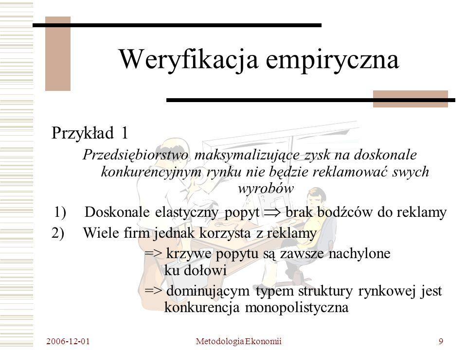 2006-12-01 Metodologia Ekonomii10 Weryfikacja empiryczna WNIOSEK: Neoklasyczna teoria przedsiębiorstwa nie odnosi się do większości firm produkujących dobra konsumpcyjne