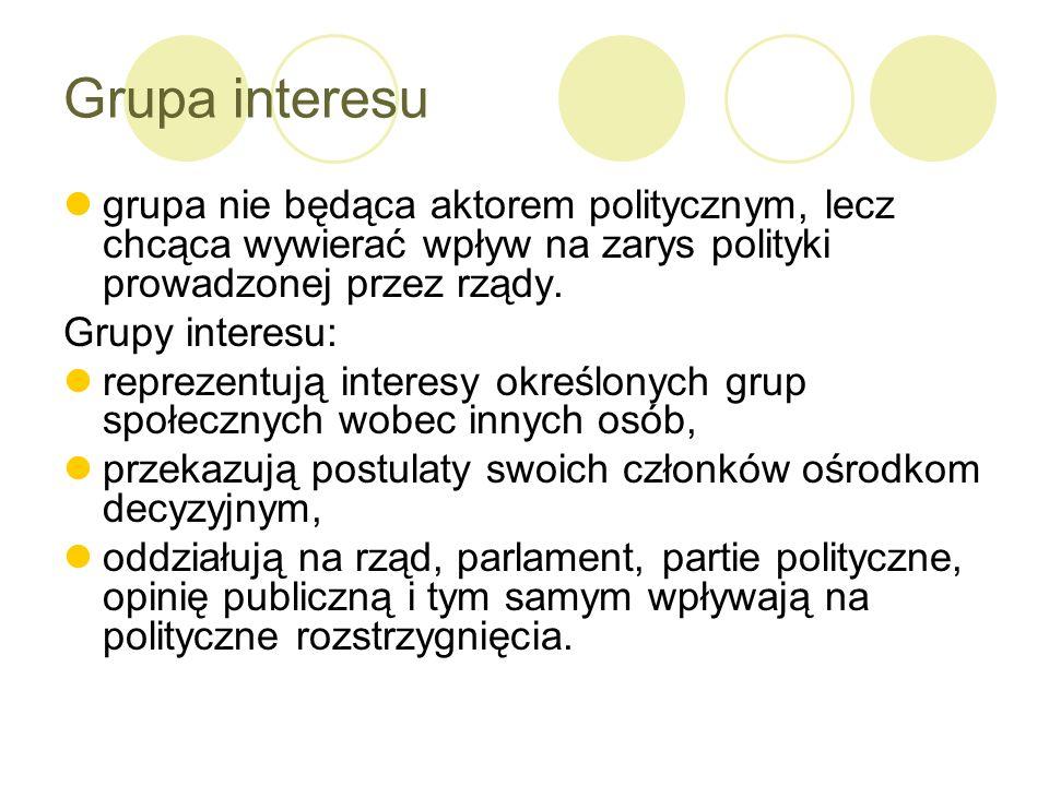 Grupa interesu grupa nie będąca aktorem politycznym, lecz chcąca wywierać wpływ na zarys polityki prowadzonej przez rządy. Grupy interesu: reprezentuj