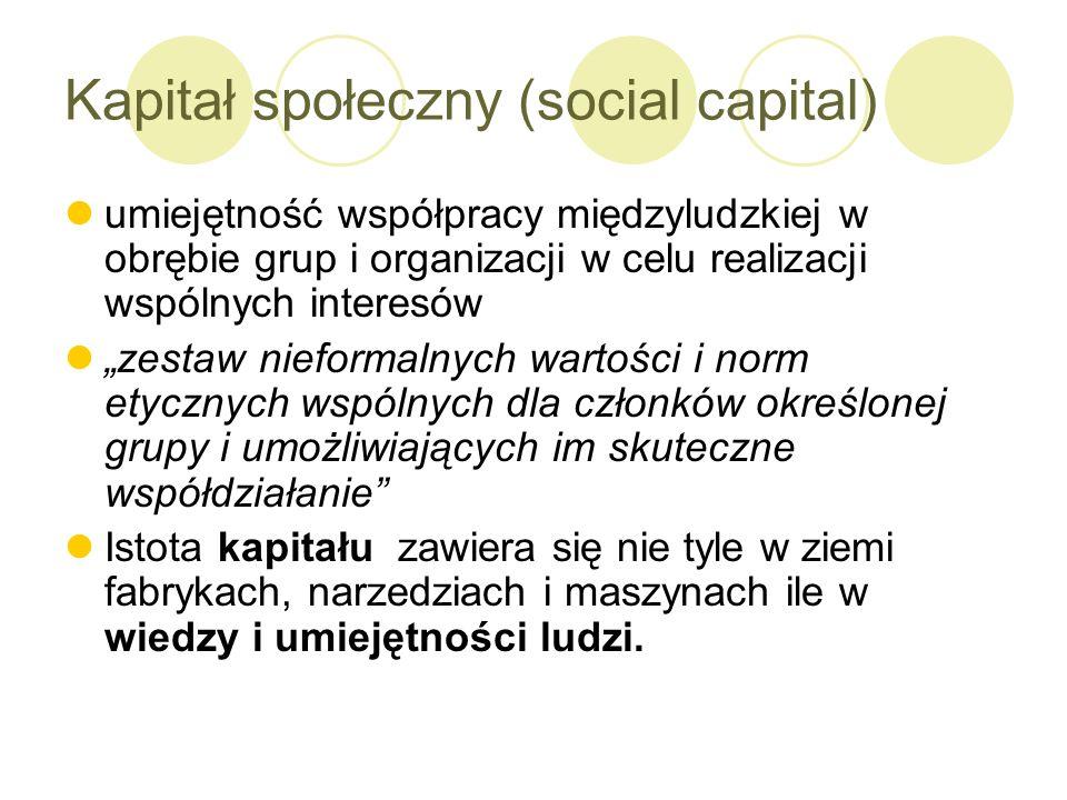 Kapitał społeczny (social capital) umiejętność współpracy międzyludzkiej w obrębie grup i organizacji w celu realizacji wspólnych interesów zestaw nie