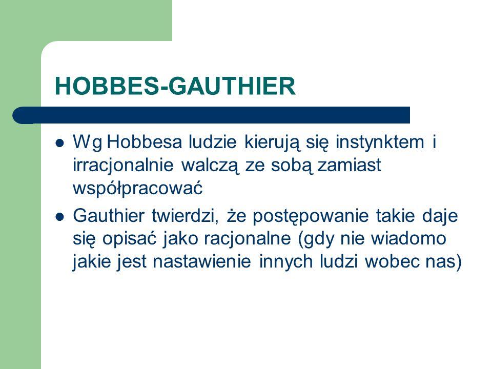 HOBBES-GAUTHIER Wg Hobbesa ludzie kierują się instynktem i irracjonalnie walczą ze sobą zamiast współpracować Gauthier twierdzi, że postępowanie takie