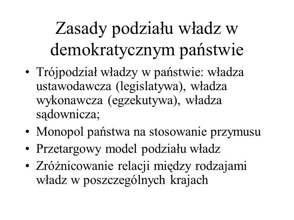 Zasady podziału władz w demokratycznym państwie Trójpodział władzy w państwie: władza ustawodawcza (legislatywa), władza wykonawcza (egzekutywa), wład