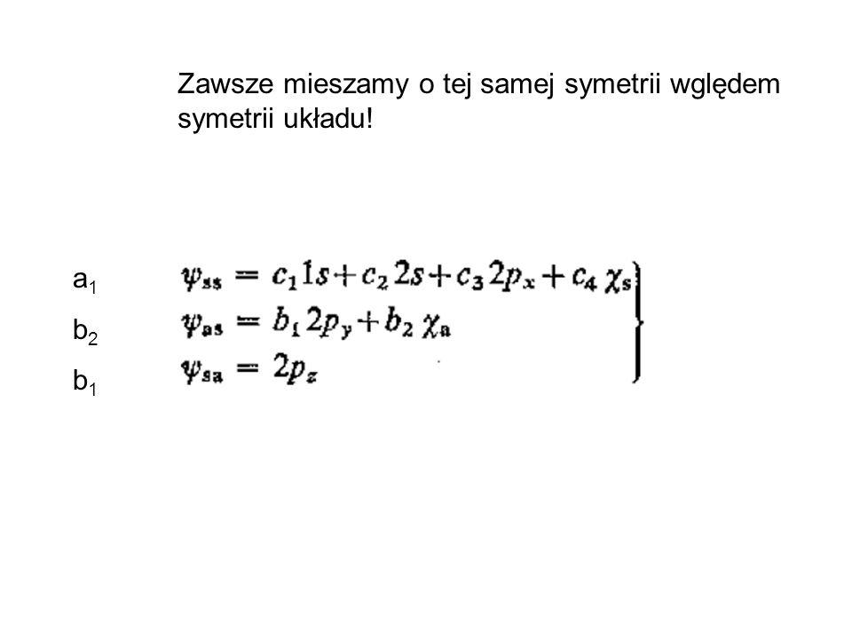 Zawsze mieszamy o tej samej symetrii wględem symetrii układu! a1b2b1a1b2b1