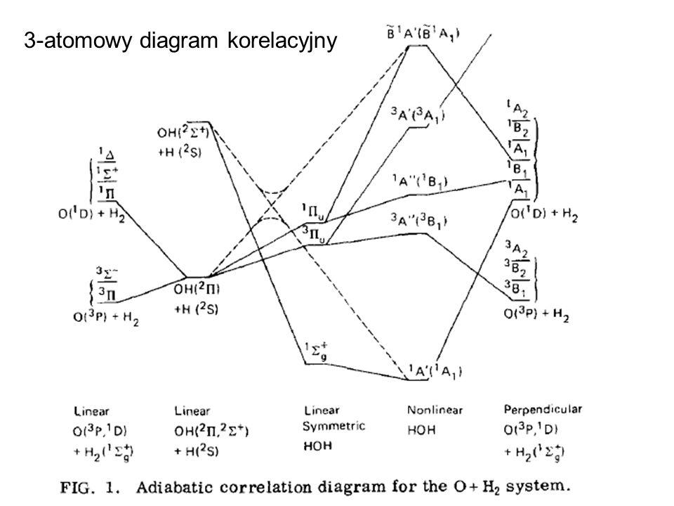 3-atomowy diagram korelacyjny