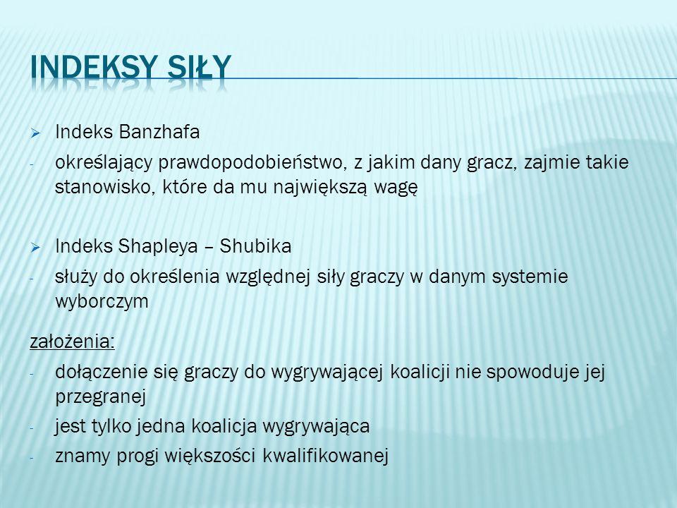 Indeks Banzhafa - określający prawdopodobieństwo, z jakim dany gracz, zajmie takie stanowisko, które da mu największą wagę Indeks Shapleya – Shubika -
